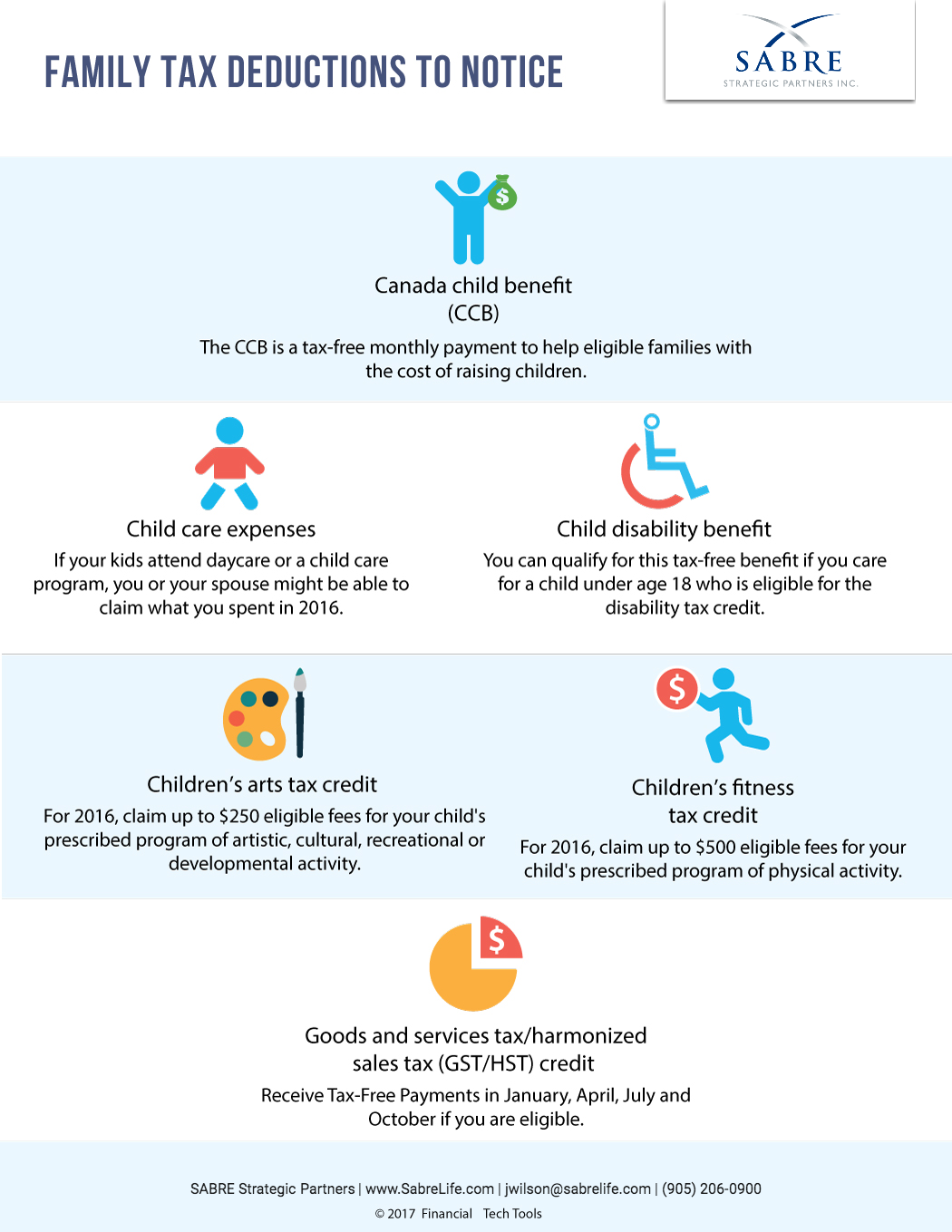 Child Disability Website | Child Disability Credit